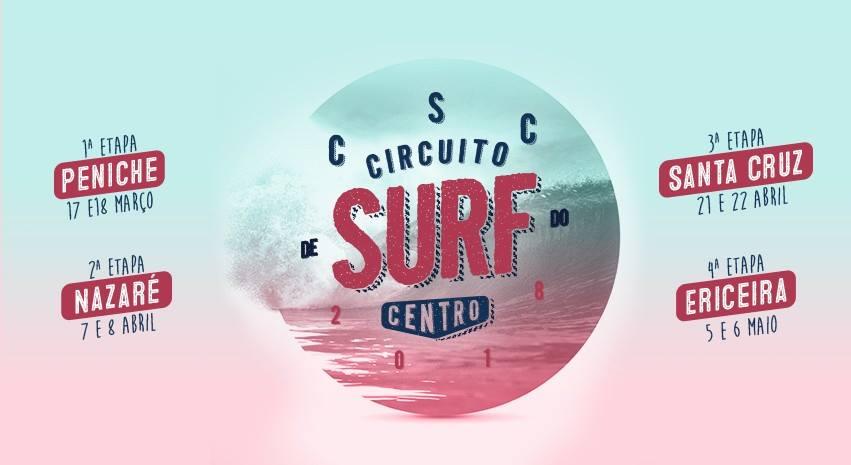 surfcentro